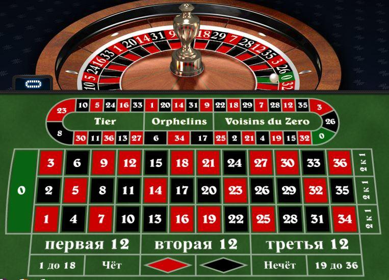 Игровые автоматы играть бесплатно рулетка на весь экран играть в карты в ковер